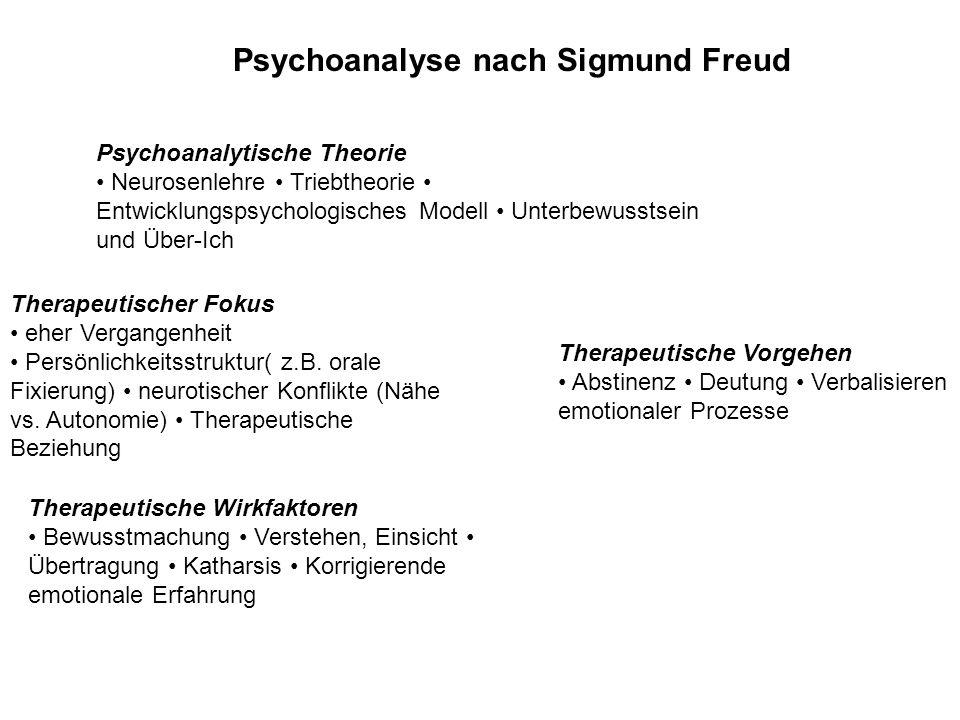 Psychoanalytische Theorie Neurosenlehre Triebtheorie Entwicklungspsychologisches Modell Unterbewusstsein und Über-Ich Therapeutischer Fokus eher Verga