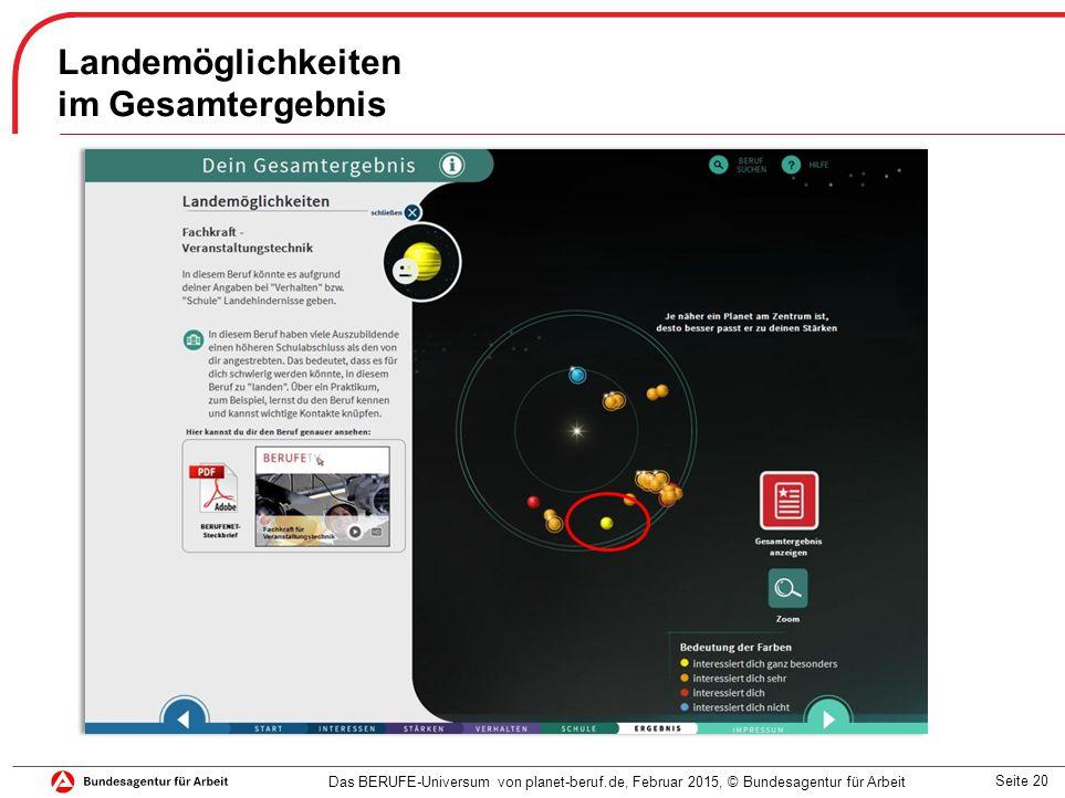 Seite 20 Landemöglichkeiten im Gesamtergebnis Das BERUFE-Universum von planet-beruf.de, Februar 2015, © Bundesagentur für Arbeit