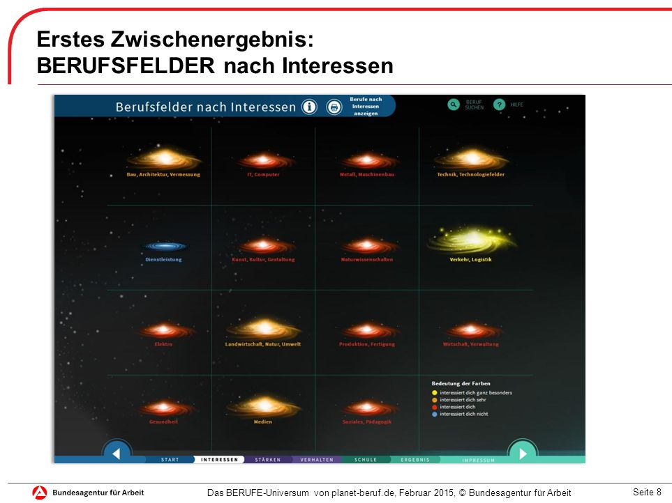 Seite 8 Erstes Zwischenergebnis: BERUFSFELDER nach Interessen Das BERUFE-Universum von planet-beruf.de, Februar 2015, © Bundesagentur für Arbeit