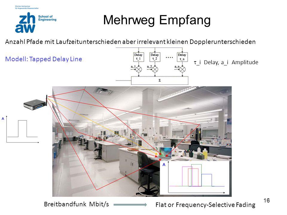 16 Anzahl Pfade mit Laufzeitunterschieden aber irrelevant kleinen Dopplerunterschieden Modell: Tapped Delay Line Flat or Frequency-Selective Fading 