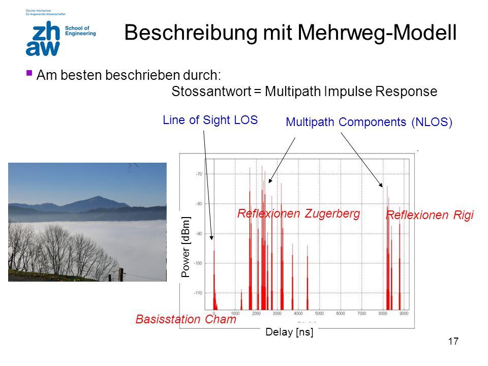 17 Beschreibung mit Mehrweg-Modell  Am besten beschrieben durch: Stossantwort = Multipath Impulse Response Line of Sight LOS Multipath Components (NL