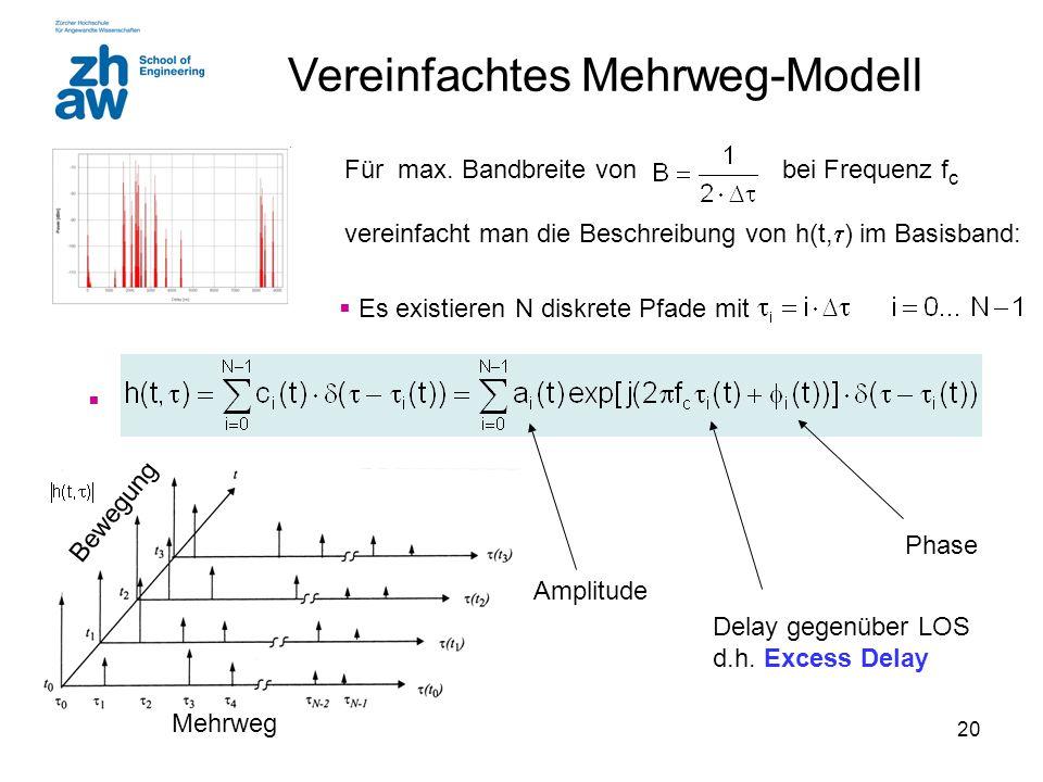 20 Vereinfachtes Mehrweg-Modell Für max. Bandbreite von bei Frequenz f c Amplitude Delay gegenüber LOS d.h. Excess Delay Phase vereinfacht man die Bes