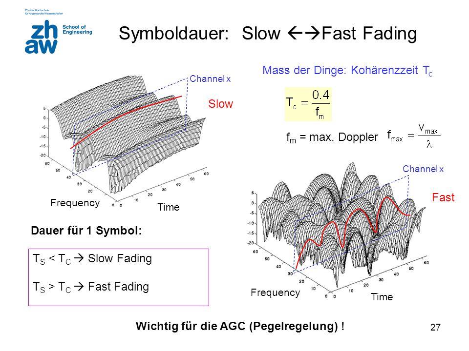 27 Symboldauer: Slow  Fast Fading f m = max. Doppler T S < T C  Slow Fading T S > T C  Fast Fading Channel x Wichtig für die AGC (Pegelregelung) !