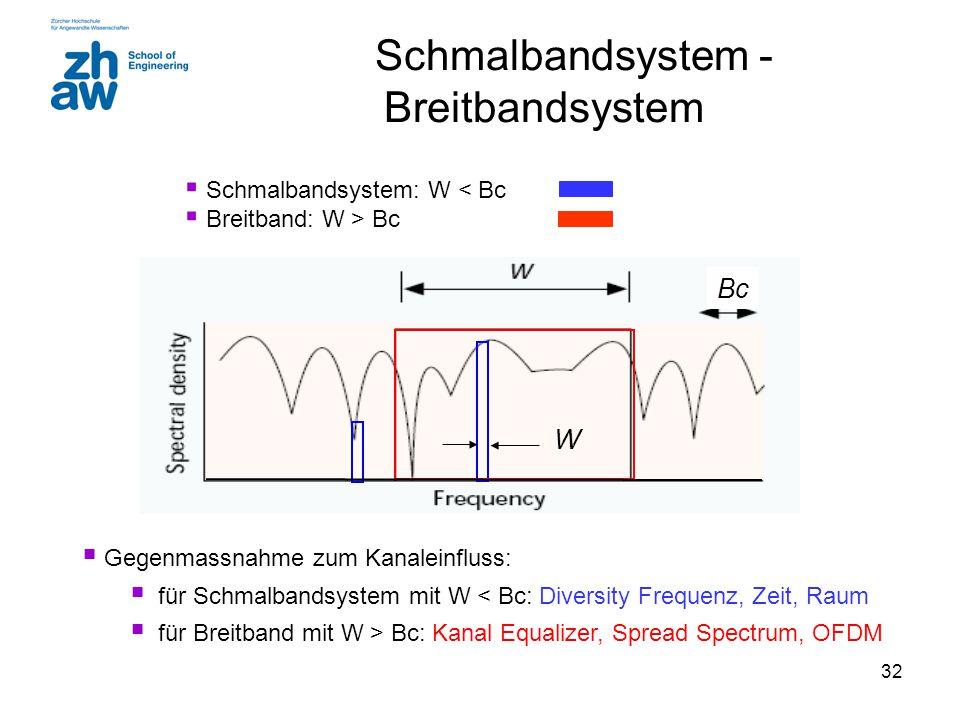 32 Schmalbandsystem - Breitbandsystem  Gegenmassnahme zum Kanaleinfluss:  für Schmalbandsystem mit W < Bc: Diversity Frequenz, Zeit, Raum  für Brei