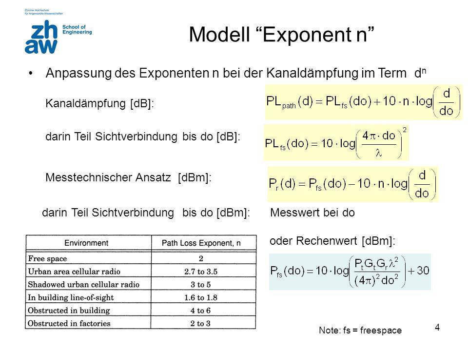 """4 Modell """"Exponent n"""" Kanaldämpfung [dB]: darin Teil Sichtverbindung bis do [dB]: Messtechnischer Ansatz [dBm]: Anpassung des Exponenten n bei der Kan"""
