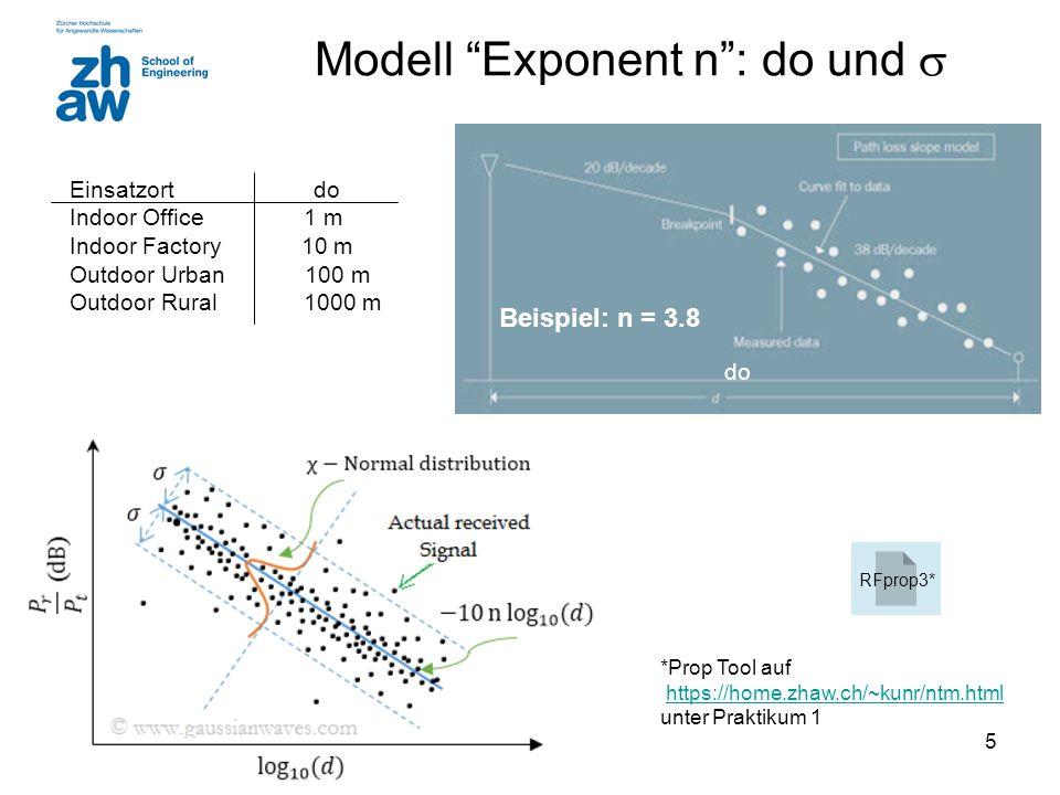 """5 Modell """"Exponent n"""": do und  do Beispiel: n = 3.8 RFprop3* *Prop Tool auf https://home.zhaw.ch/~kunr/ntm.html unter Praktikum 1 Einsatzort do Indoo"""