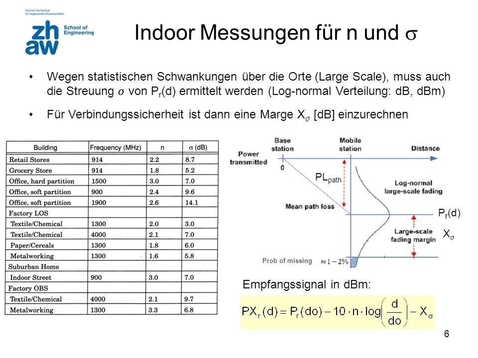 6 Indoor Messungen für n und  XX Wegen statistischen Schwankungen über die Orte (Large Scale), muss auch die Streuung  von P r (d) ermittelt werde