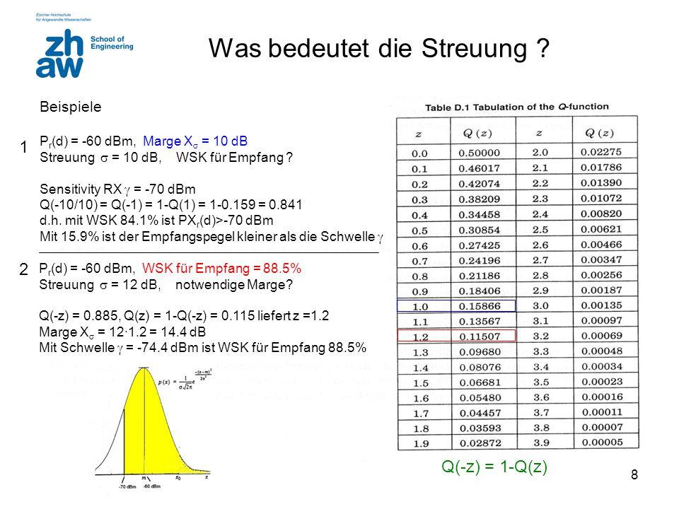 8 Was bedeutet die Streuung ? Beispiele P r (d) = -60 dBm, Marge X  = 10 dB Streuung  = 10 dB, WSK für Empfang ? Sensitivity RX  = -70 dBm Q(-10/10