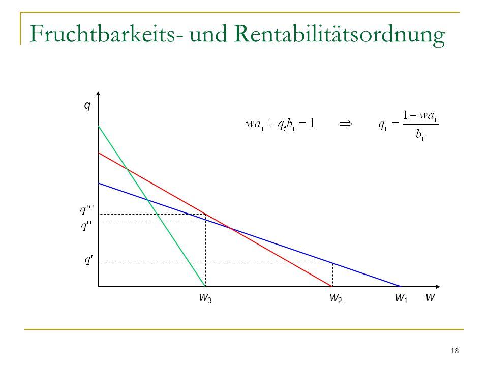 18 Fruchtbarkeits- und Rentabilitätsordnung q ww2w2 w1w1 w3w3