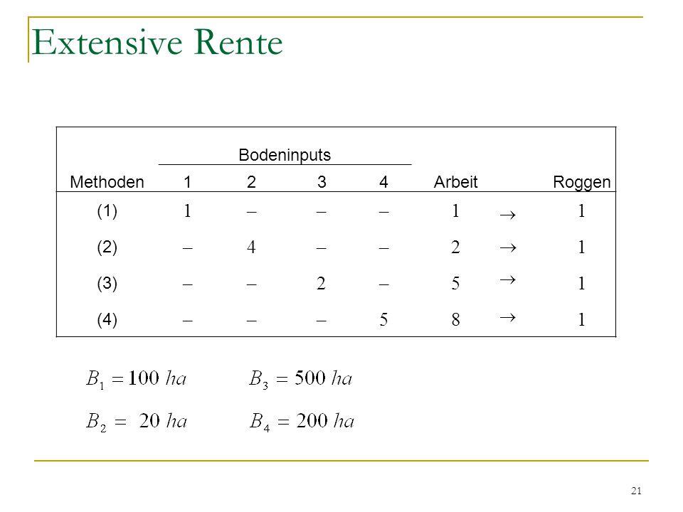 21 Extensive Rente Bodeninputs Methoden1234ArbeitRoggen (1) 1–––11 (2) –4––21 (3) ––2–51 (4) –––581