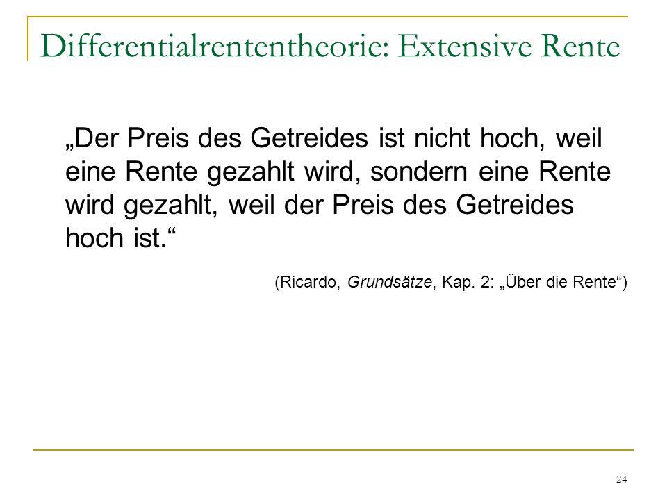 """24 Differentialrententheorie: Extensive Rente """"Der Preis des Getreides ist nicht hoch, weil eine Rente gezahlt wird, sondern eine Rente wird gezahlt, weil der Preis des Getreides hoch ist. (Ricardo, Grundsätze, Kap."""