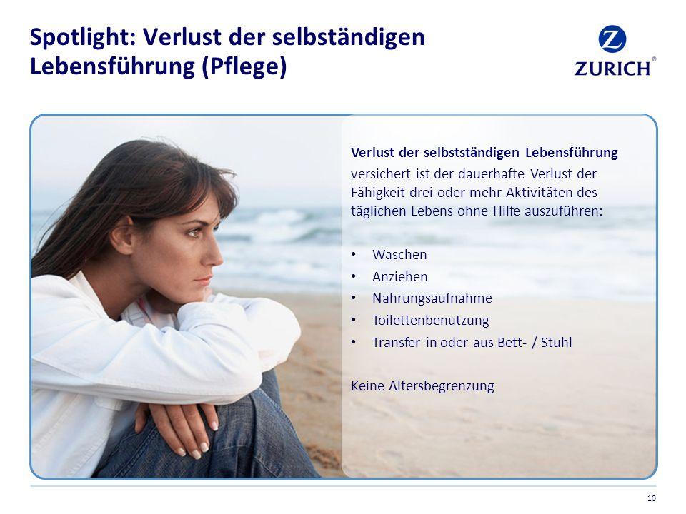 Spotlight: Verlust der selbständigen Lebensführung (Pflege) 10 Verlust der selbstständigen Lebensführung versichert ist der dauerhafte Verlust der Fäh