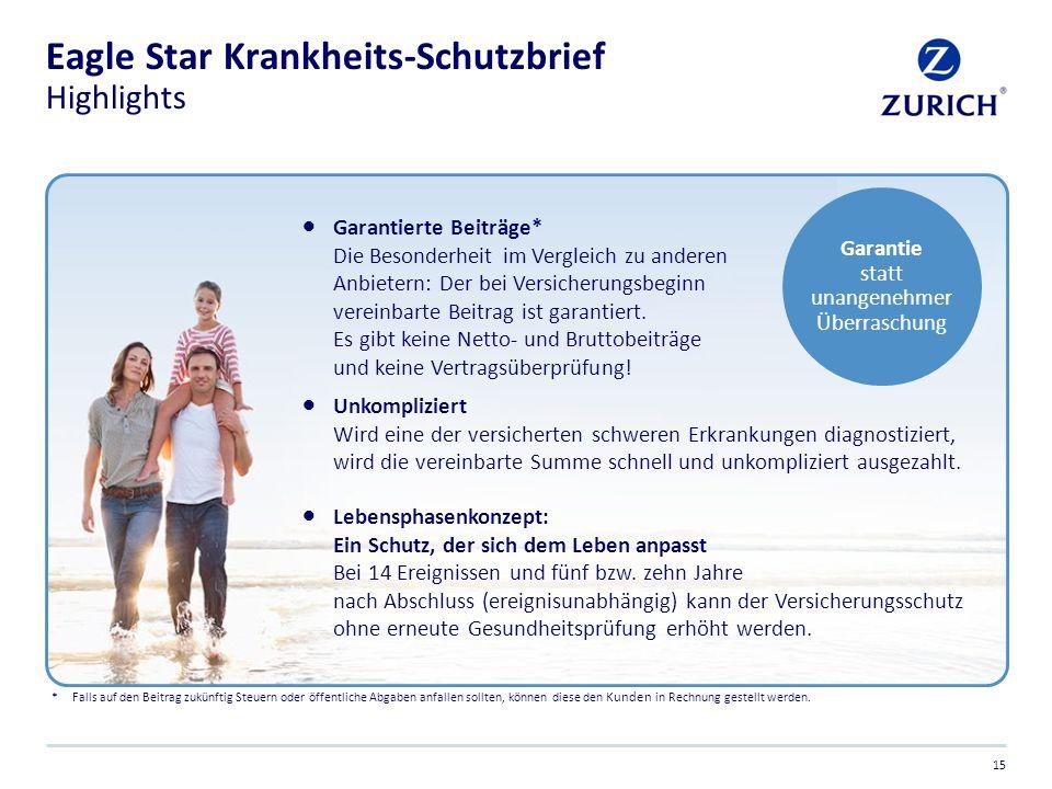 Eagle Star Krankheits-Schutzbrief Highlights  Garantierte Beiträge* Die Besonderheit im Vergleich zu anderen Anbietern: Der bei Versicherungsbeginn v