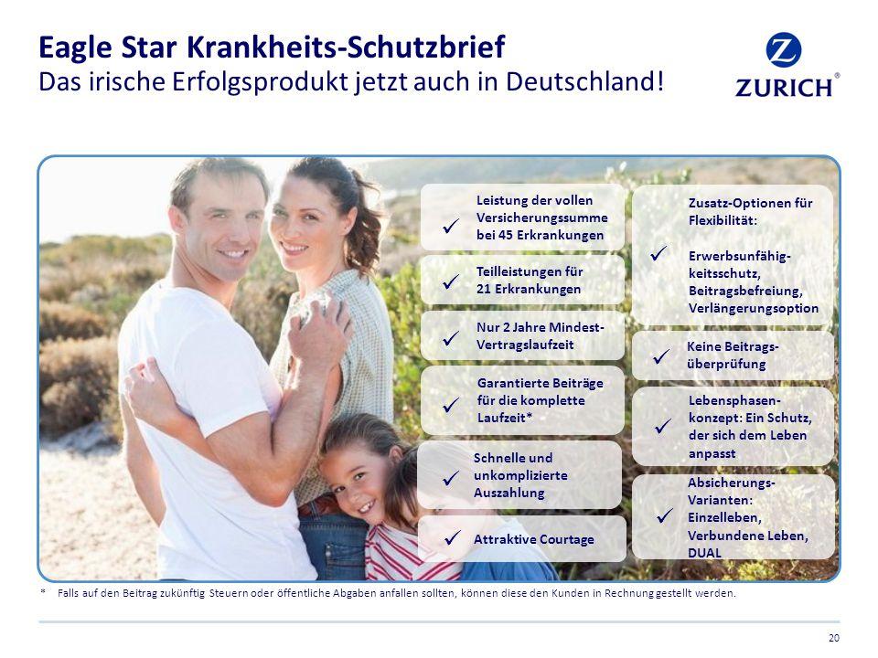 Eagle Star Krankheits-Schutzbrief Das irische Erfolgsprodukt jetzt auch in Deutschland! 20 Leistung der vollen Versicherungssumme bei 45 Erkrankungen