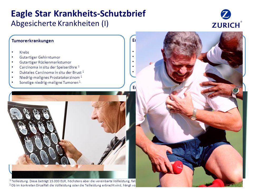Eagle Star Krankheits-Schutzbrief Abgesicherte Krankheiten (II) 9 Erkrankungen oder Unfälle, die durch den Verlust wichtiger Körperteile oder -funktionen gekennzeichnet sind Blindheit / erheblicher Verlust der Sehfähigkeit 1, 2 Schwerhörigkeit Verlust der Sprache Verlust von Händen oder Füßen Lähmung Verlust der selbständigen Lebensführung Operative Entfernung eines Auges 1 (Funktions-) Verlust einer Gliedmaße 1 Lähmung einer Gliedmaße 1 Sonstige schwere Erkrankungen Aplastische Anämie Asbestose HIV-Infektion bei Ansteckung durch eine Bluttransfusion, einen körperlichen Übergriff oder bei der Arbeit innerhalb vorgegebener Länder Intensivbehandlung Koma Leberversagen Lungenerkrankung Motoneuron-Krankheit Nierenversagen Polytrauma infolge eines schweren Unfalls Entfernung eines ganzen Lungenflügels Transplantation von Knochenmark sowie großer Organe Traumatische Kopfverletzung Verbrennungen dritten Grades 1, 2 Einfache Lobektomie 1 Syringomelie oder Syringobulbie 1 1 Teilleistung.