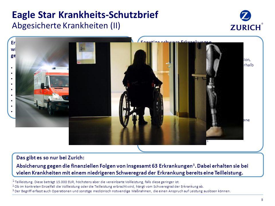 Eagle Star Krankheits-Schutzbrief Abgesicherte Krankheiten (II) 9 Erkrankungen oder Unfälle, die durch den Verlust wichtiger Körperteile oder -funktio