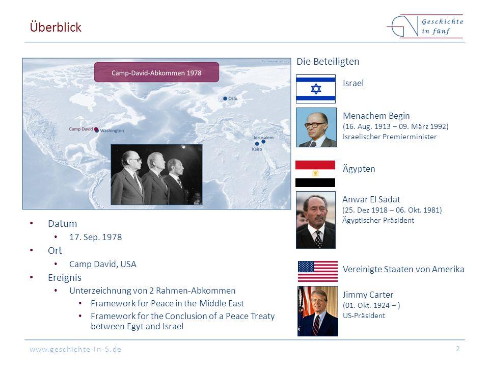 www.geschichte-in-5.de Überblick Datum 17. Sep. 1978 Ort Camp David, USA Ereignis Unterzeichnung von 2 Rahmen-Abkommen Framework for Peace in the Midd