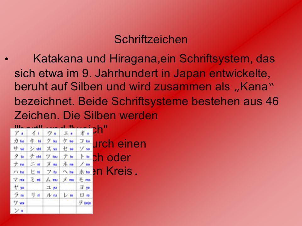 Schriftzeichen Katakana und Hiragana,ein Schriftsystem, das sich etwa im 9.