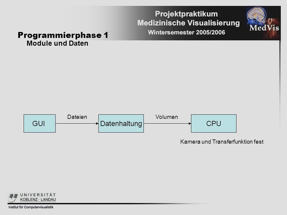 Programmierphase 1 Module und Daten GUIDatenhaltung Dateien CPU Volumen Kamera und Transferfunktion fest