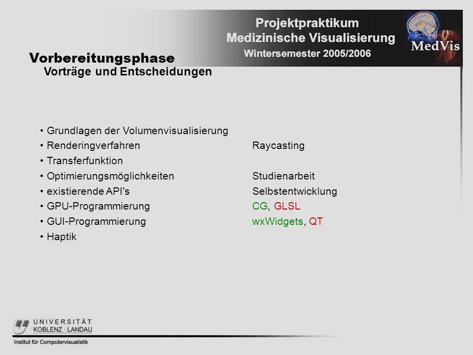 Vorbereitungsphase Vorträge und Entscheidungen Raycasting Studienarbeit Selbstentwicklung CG, GLSL wxWidgets, QT Grundlagen der Volumenvisualisierung