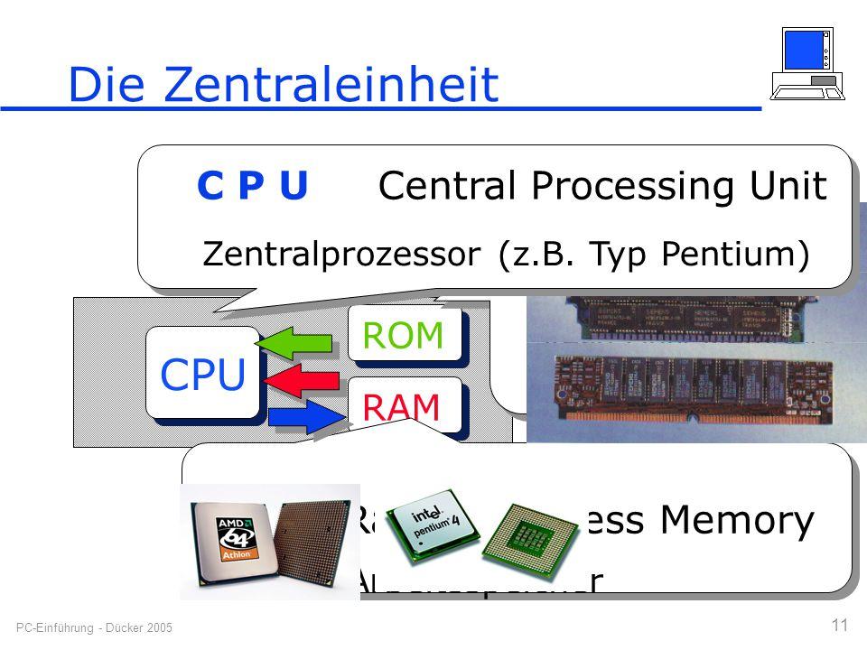 PC-Einführung - Dücker 2005 11 Die Zentraleinheit CPU RAM ROM Read Only Memory Festwertspeicher R A M Random Access Memory Arbeitsspeicher C P U Centr
