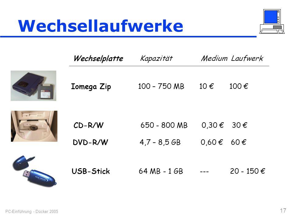 PC-Einführung - Dücker 2005 17 Wechsellaufwerke WechselplatteKapazitätMediumLaufwerk Iomega Zip100 – 750 MB10 €100 € CD-R/W650 - 800 MB0,30 €30 € USB-