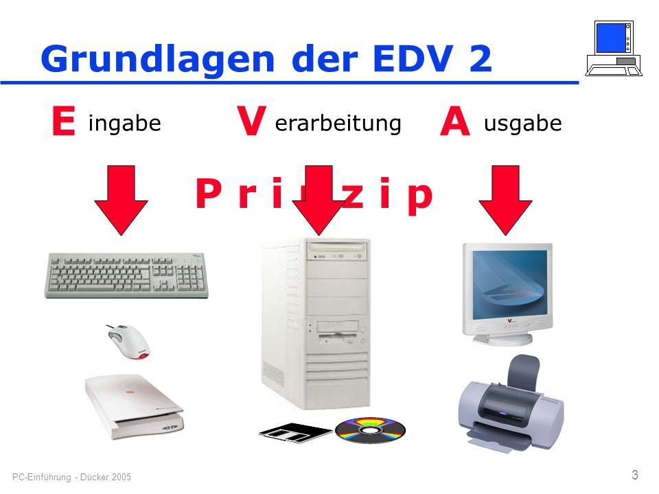 PC-Einführung - Dücker 2005 3 Grundlagen der EDV 2 EVA ingabeerarbeitungusgabe P r i n z i p