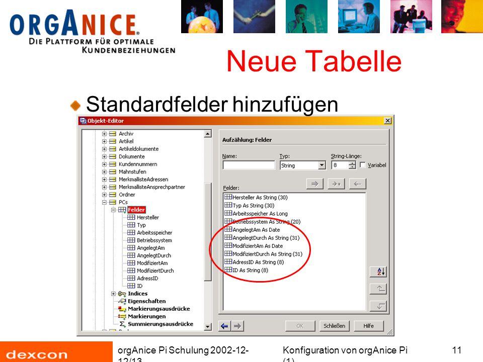 orgAnice Pi Schulung 2002-12- 12/13 Konfiguration von orgAnice Pi (1) 11 Neue Tabelle Standardfelder hinzufügen