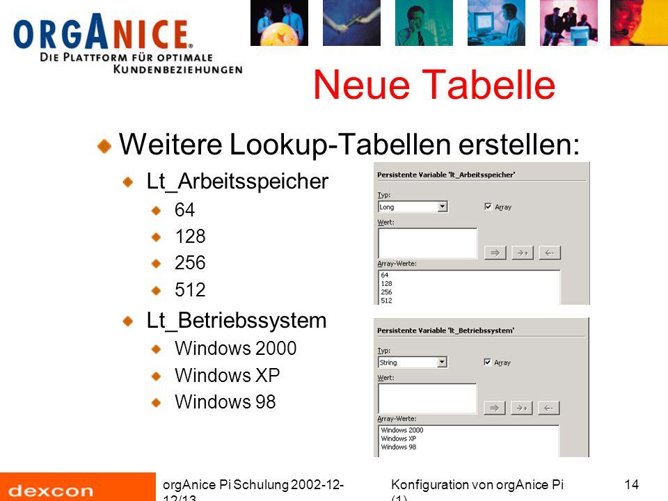 orgAnice Pi Schulung 2002-12- 12/13 Konfiguration von orgAnice Pi (1) 14 Neue Tabelle Weitere Lookup-Tabellen erstellen: Lt_Arbeitsspeicher 64 128 256 512 Lt_Betriebssystem Windows 2000 Windows XP Windows 98