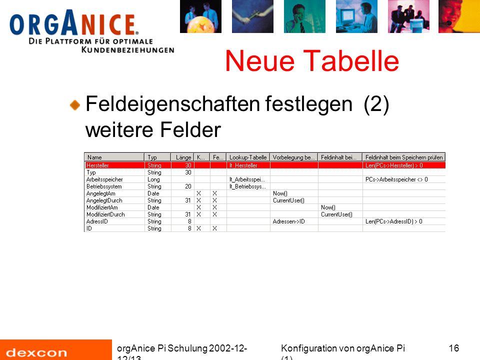 orgAnice Pi Schulung 2002-12- 12/13 Konfiguration von orgAnice Pi (1) 16 Neue Tabelle Feldeigenschaften festlegen (2) weitere Felder