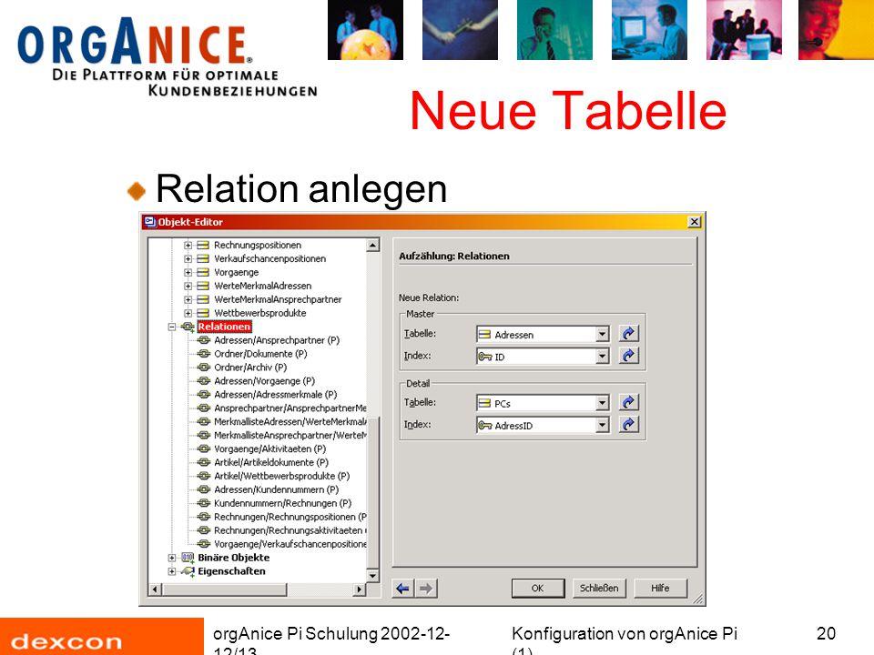 orgAnice Pi Schulung 2002-12- 12/13 Konfiguration von orgAnice Pi (1) 20 Neue Tabelle Relation anlegen