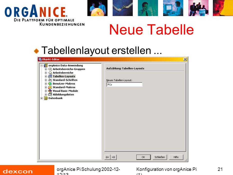 orgAnice Pi Schulung 2002-12- 12/13 Konfiguration von orgAnice Pi (1) 21 Neue Tabelle Tabellenlayout erstellen...