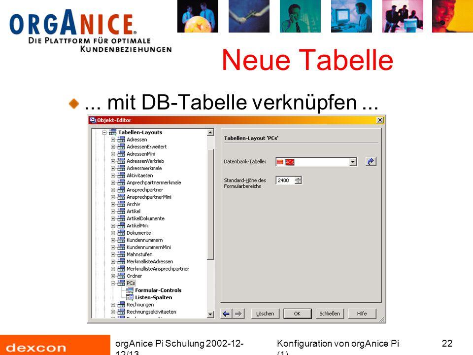 orgAnice Pi Schulung 2002-12- 12/13 Konfiguration von orgAnice Pi (1) 22 Neue Tabelle... mit DB-Tabelle verknüpfen...