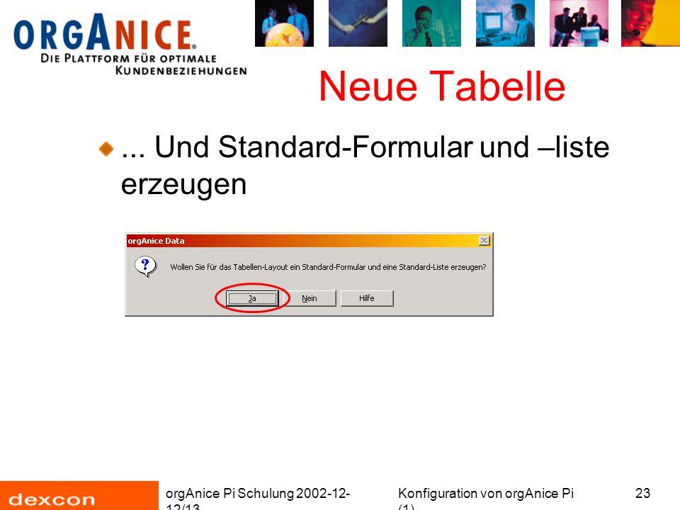 orgAnice Pi Schulung 2002-12- 12/13 Konfiguration von orgAnice Pi (1) 23 Neue Tabelle... Und Standard-Formular und –liste erzeugen