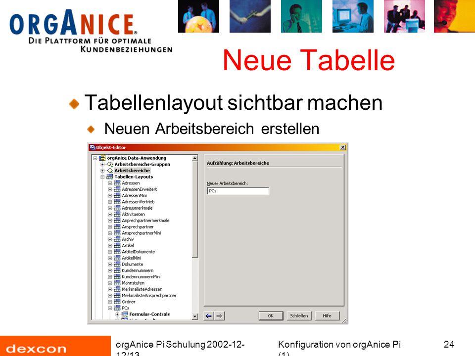 orgAnice Pi Schulung 2002-12- 12/13 Konfiguration von orgAnice Pi (1) 24 Neue Tabelle Tabellenlayout sichtbar machen Neuen Arbeitsbereich erstellen