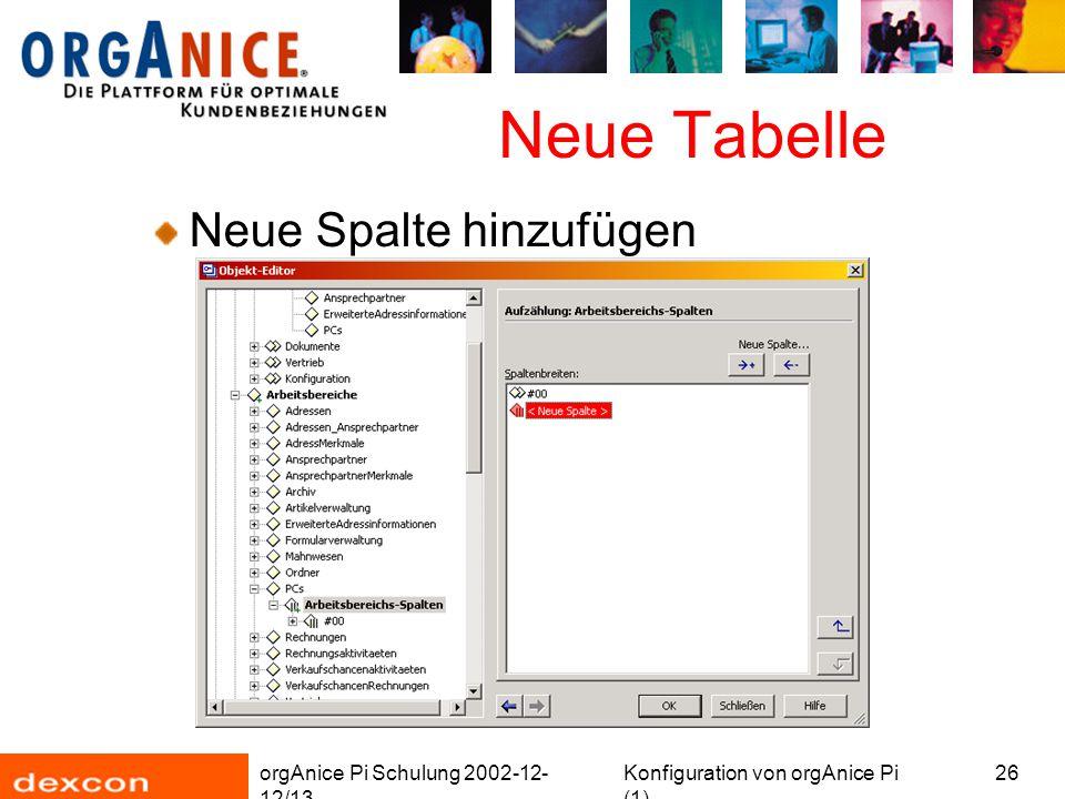 orgAnice Pi Schulung 2002-12- 12/13 Konfiguration von orgAnice Pi (1) 26 Neue Tabelle Neue Spalte hinzufügen