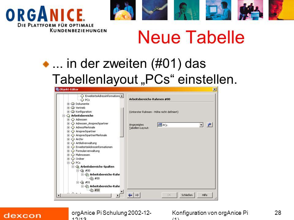 """orgAnice Pi Schulung 2002-12- 12/13 Konfiguration von orgAnice Pi (1) 28 Neue Tabelle... in der zweiten (#01) das Tabellenlayout """"PCs"""" einstellen."""