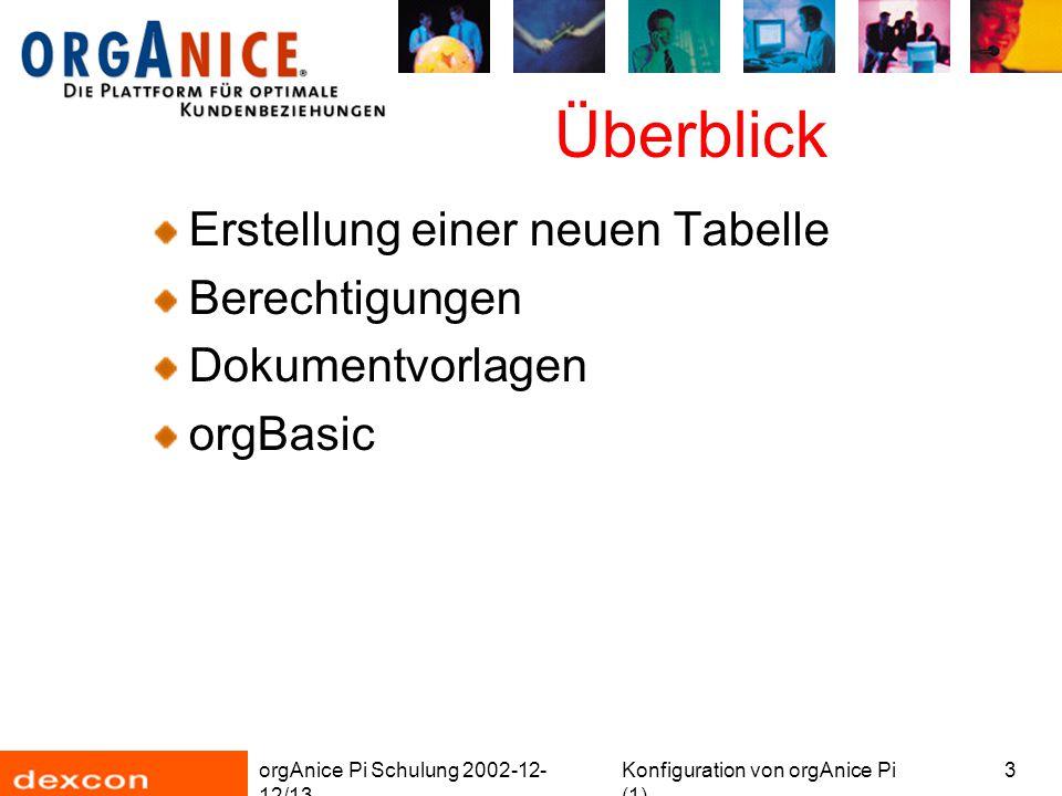 orgAnice Pi Schulung 2002-12- 12/13 Konfiguration von orgAnice Pi (1) 4 Neue Tabelle Erstellung einer neuen Tabelle mit Feldern Sortierschlüsseln Verknüpfungen Tabellenlayout Steuerelementen Standard-Schaltflächen