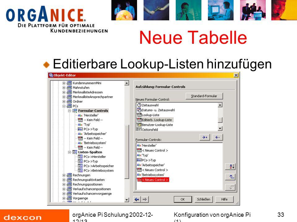 orgAnice Pi Schulung 2002-12- 12/13 Konfiguration von orgAnice Pi (1) 33 Neue Tabelle Editierbare Lookup-Listen hinzufügen