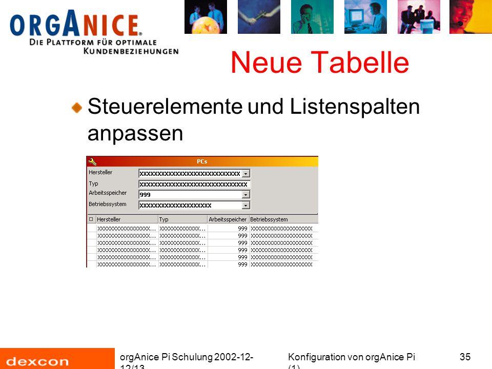 orgAnice Pi Schulung 2002-12- 12/13 Konfiguration von orgAnice Pi (1) 35 Neue Tabelle Steuerelemente und Listenspalten anpassen