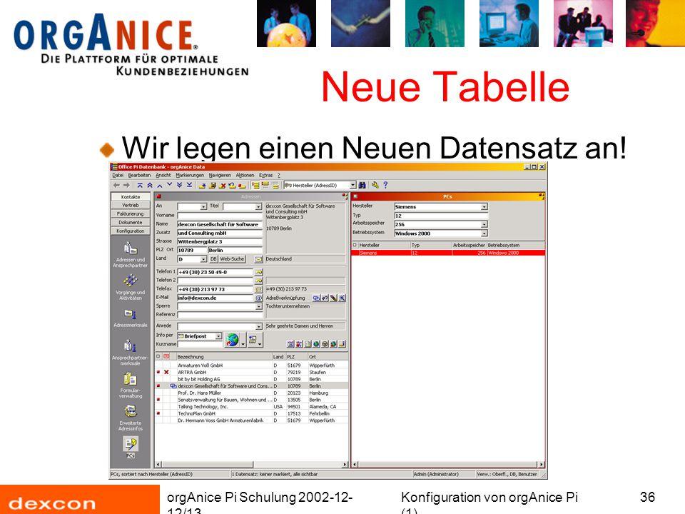 orgAnice Pi Schulung 2002-12- 12/13 Konfiguration von orgAnice Pi (1) 36 Neue Tabelle Wir legen einen Neuen Datensatz an!