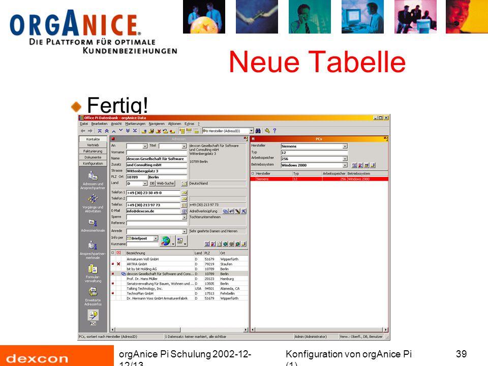 orgAnice Pi Schulung 2002-12- 12/13 Konfiguration von orgAnice Pi (1) 39 Neue Tabelle Fertig!