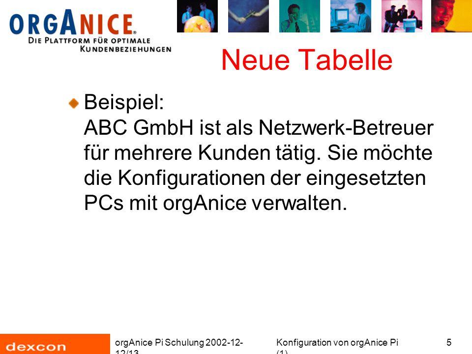 orgAnice Pi Schulung 2002-12- 12/13 Konfiguration von orgAnice Pi (1) 5 Neue Tabelle Beispiel: ABC GmbH ist als Netzwerk-Betreuer für mehrere Kunden t