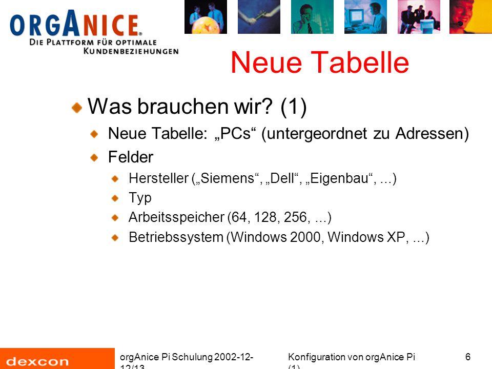 """orgAnice Pi Schulung 2002-12- 12/13 Konfiguration von orgAnice Pi (1) 6 Neue Tabelle Was brauchen wir? (1) Neue Tabelle: """"PCs"""" (untergeordnet zu Adres"""