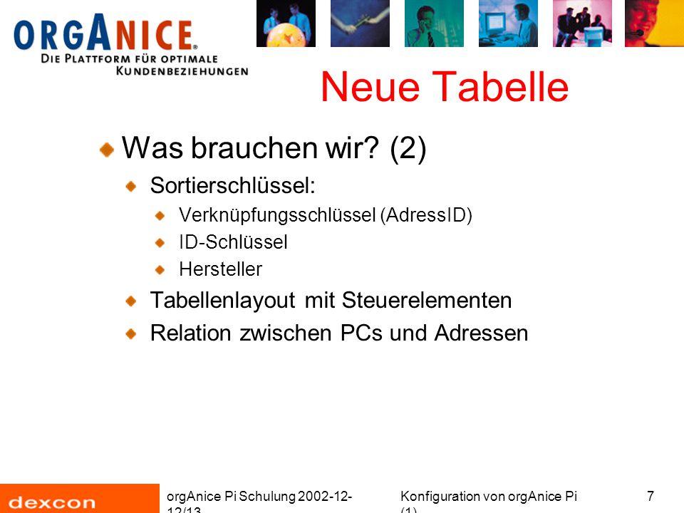 orgAnice Pi Schulung 2002-12- 12/13 Konfiguration von orgAnice Pi (1) 7 Neue Tabelle Was brauchen wir? (2) Sortierschlüssel: Verknüpfungsschlüssel (Ad