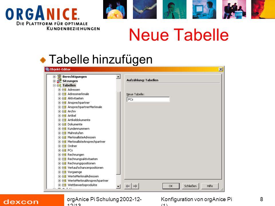 orgAnice Pi Schulung 2002-12- 12/13 Konfiguration von orgAnice Pi (1) 19 Neue Tabelle Sortierschlüsseltitel und –ausdrücke AdressID ID