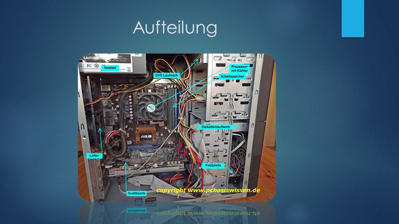 Mainboard/Motherboard  Die Hauptplatine beinhaltet Steckplätze für:  Prozessor  Speicherbausteine  Erweiterungskarten wie Grafik-, Sound- und Netzwerkkarten  sowie Bausteine, die die Komponenten miteinander verbinden.