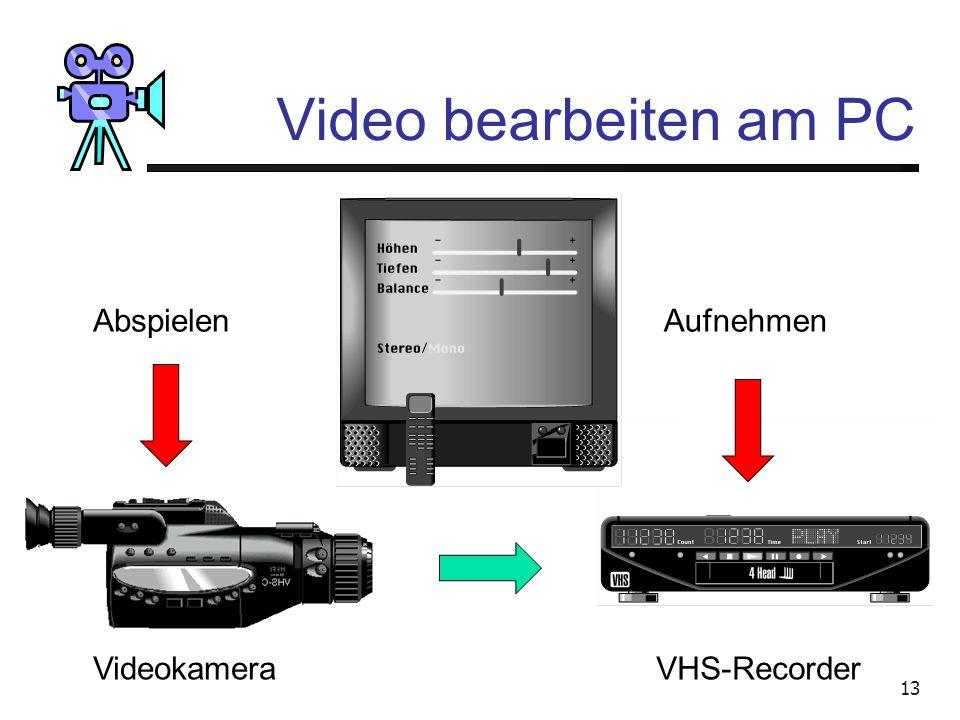 12 Video bearbeiten am PC Weiss Einstein Rat ??? ? ? ?