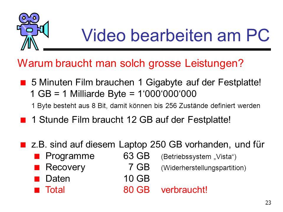 22 Video bearbeiten am PC Warum braucht man solch grosse Leistungen? Ein Fernsehbild nach PAL-Norm besteht aus: 720 x 576 Bildpunkten = 414'720 Bildpu