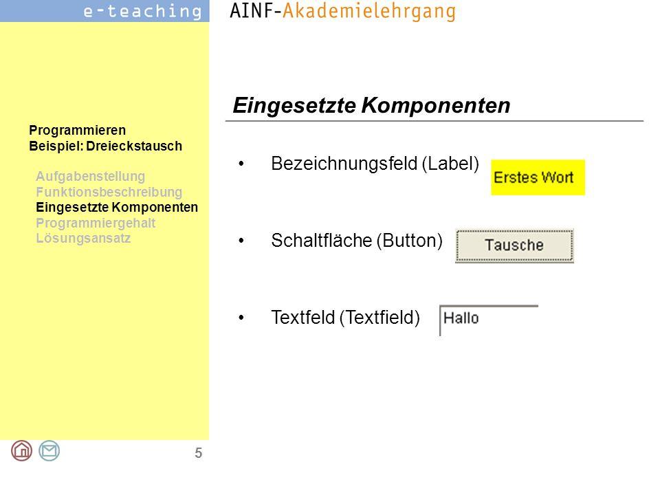 5 Programmieren Beispiel: Dreieckstausch Aufgabenstellung Funktionsbeschreibung Eingesetzte Komponenten Programmiergehalt Lösungsansatz Eingesetzte Komponenten Bezeichnungsfeld (Label) Schaltfläche (Button) Textfeld (Textfield)